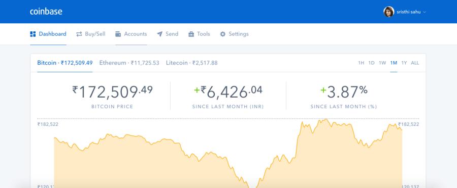 coinbase-price-crypto-bitcoin