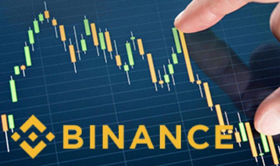 binance-crypto-trading