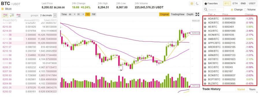binance-trading-pairs