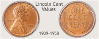 Lincoln Penny Value | Discover Their Values