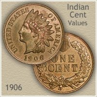 1906 Indian Head Penny Value | Discover Their Worth