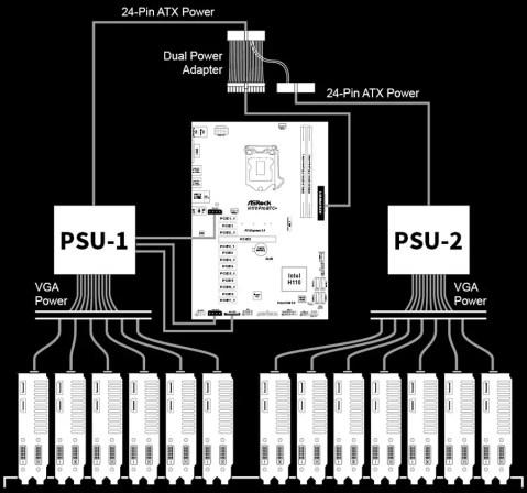 PSU connection