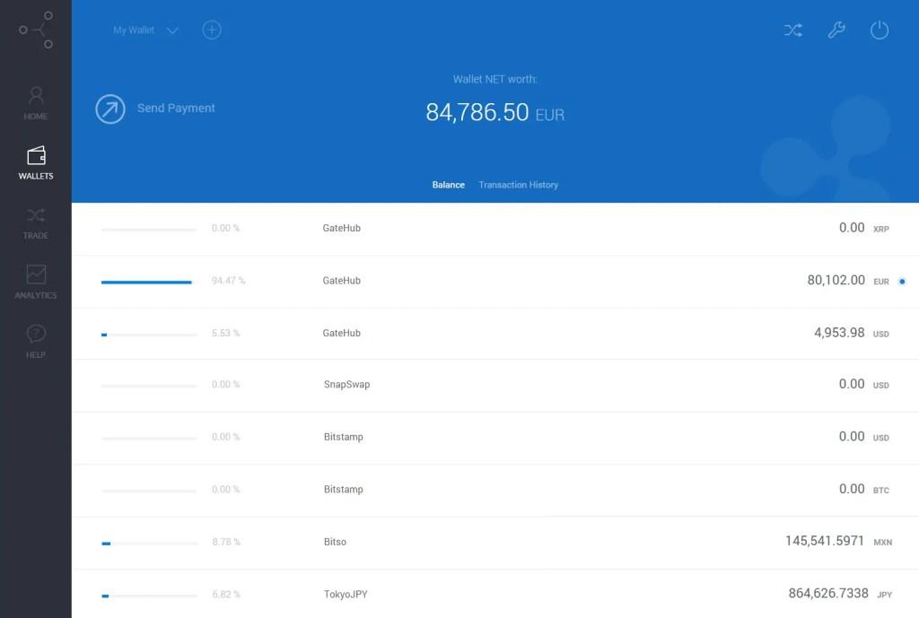 gatehub wallet