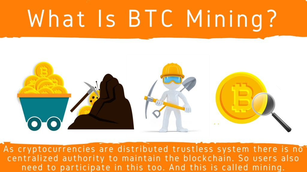 What Is BTC Mining