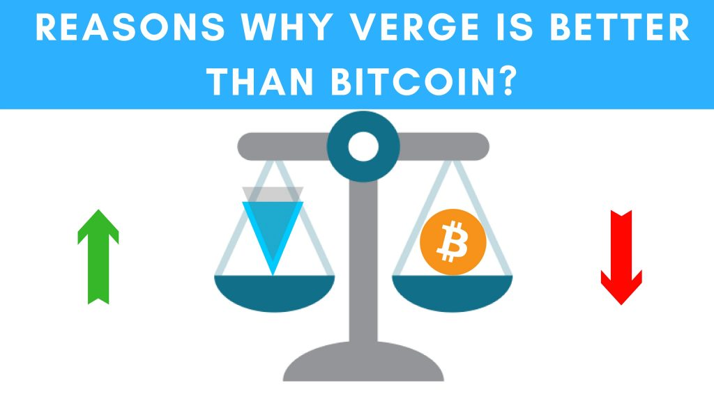 Verge Coin Mining Network Hashrate Bitcoin – VertMed