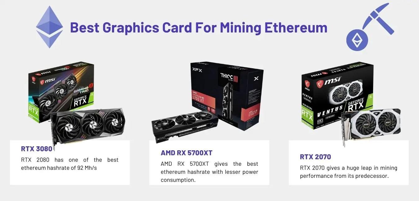Bester Ethereum Miner GPU 2021