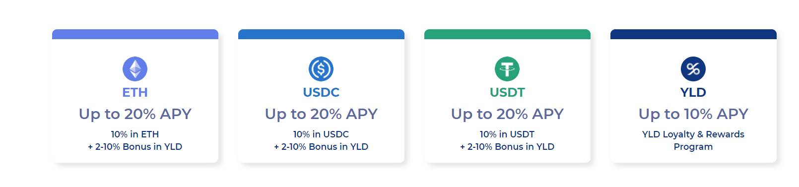 rate of return Yield App