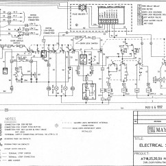Speed Queen Dryer Wiring Diagram Verizon Fios Router Unimac Washer Wire Center