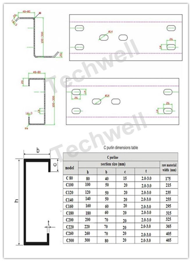 Steel C Channel / C Profile / Lip Channel Roll Forming