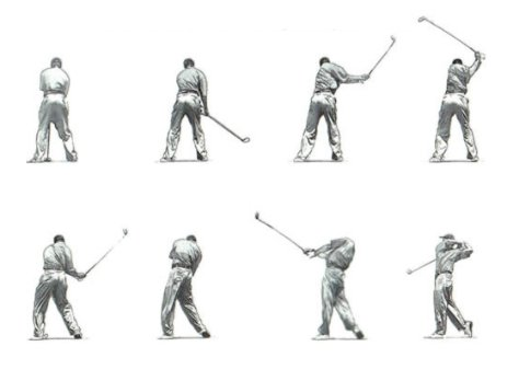 The Graphology Golf Analogy