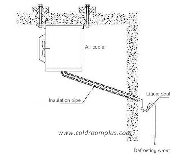industrial cold room-cold room installation, cold storage