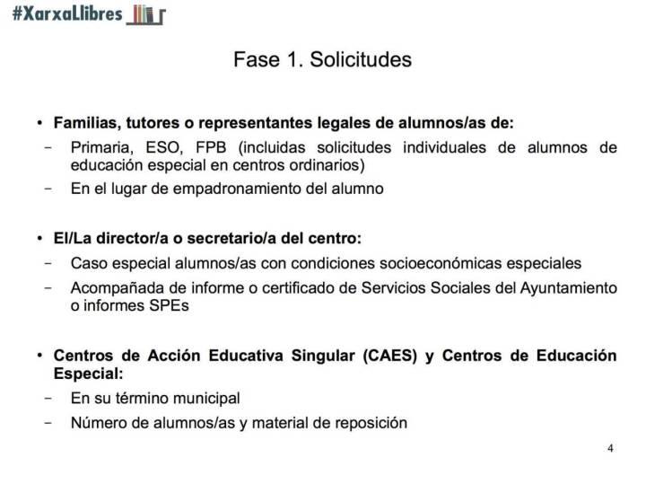 INFORMACIO_AMPAS_CAS4