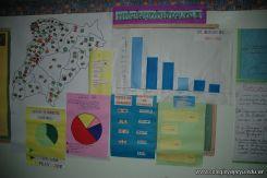 Expo Primaria 2009 77