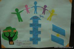 Encuentro de Familias 2010 315