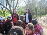 Visita al Jardin Botanico 7