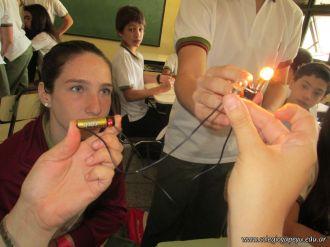 Electricidad y Magnetismo 15