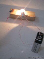 Electricidad y Magnetismo 28