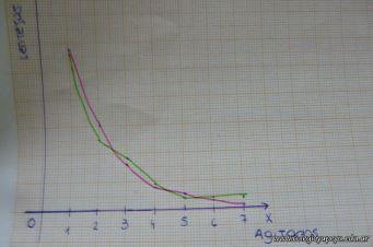 Simulacion de la Radiactividad 23