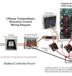 three phase turbine hookup 3 phase outlet wiring diagram 12v 3 phase wind generator wiring diagram [ 1244 x 678 Pixel ]