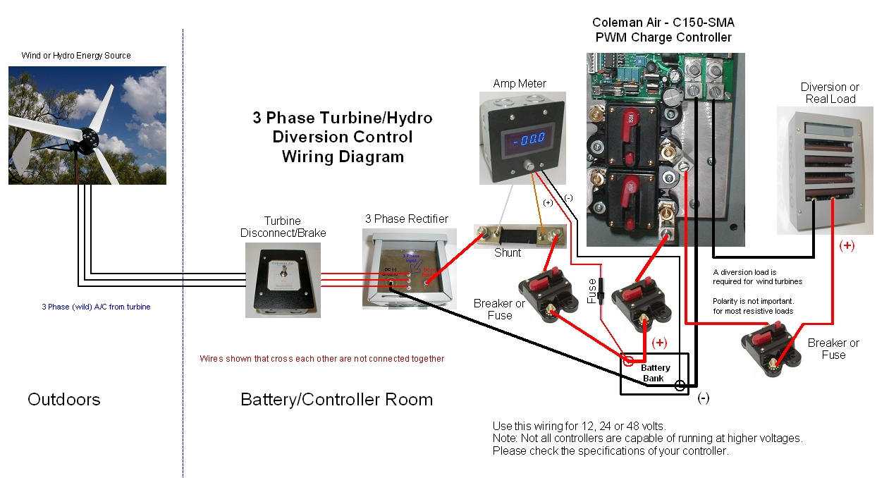 hight resolution of three phase turbine hookup 3 phase outlet wiring diagram 12v 3 phase wind generator wiring diagram