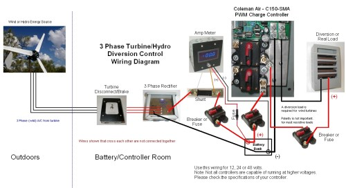 small resolution of three phase turbine hookup 3 phase outlet wiring diagram 12v 3 phase wind generator wiring diagram