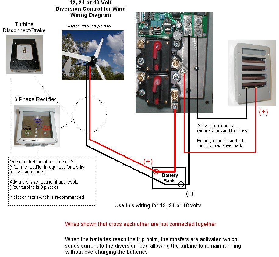 solar wiring diagram with generator workhorse chassis coleman air 150a 12/24/48v wind/solar - pwm charge controller v/a meter c150-sma