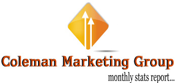 coleman marketing group monthly stats report