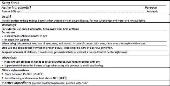 Cole-Parmer Liquid Hand Sanitizer Ingredients
