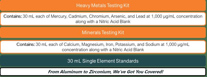 SPEX - Metals and minerals testing kits