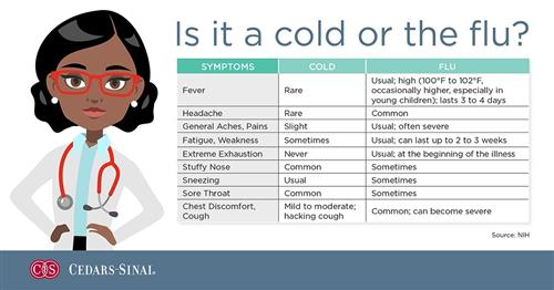 Cold & Flu: A Note from Your District Nurse