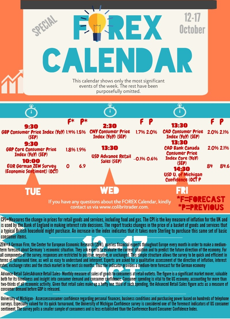 Forex Calendar.Forex Calendar The Most Important Fx Events