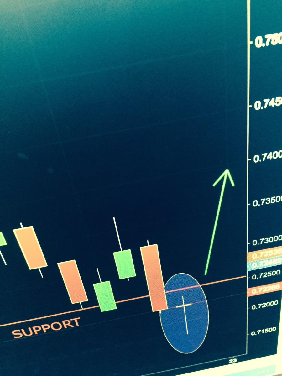 audusd trading signal