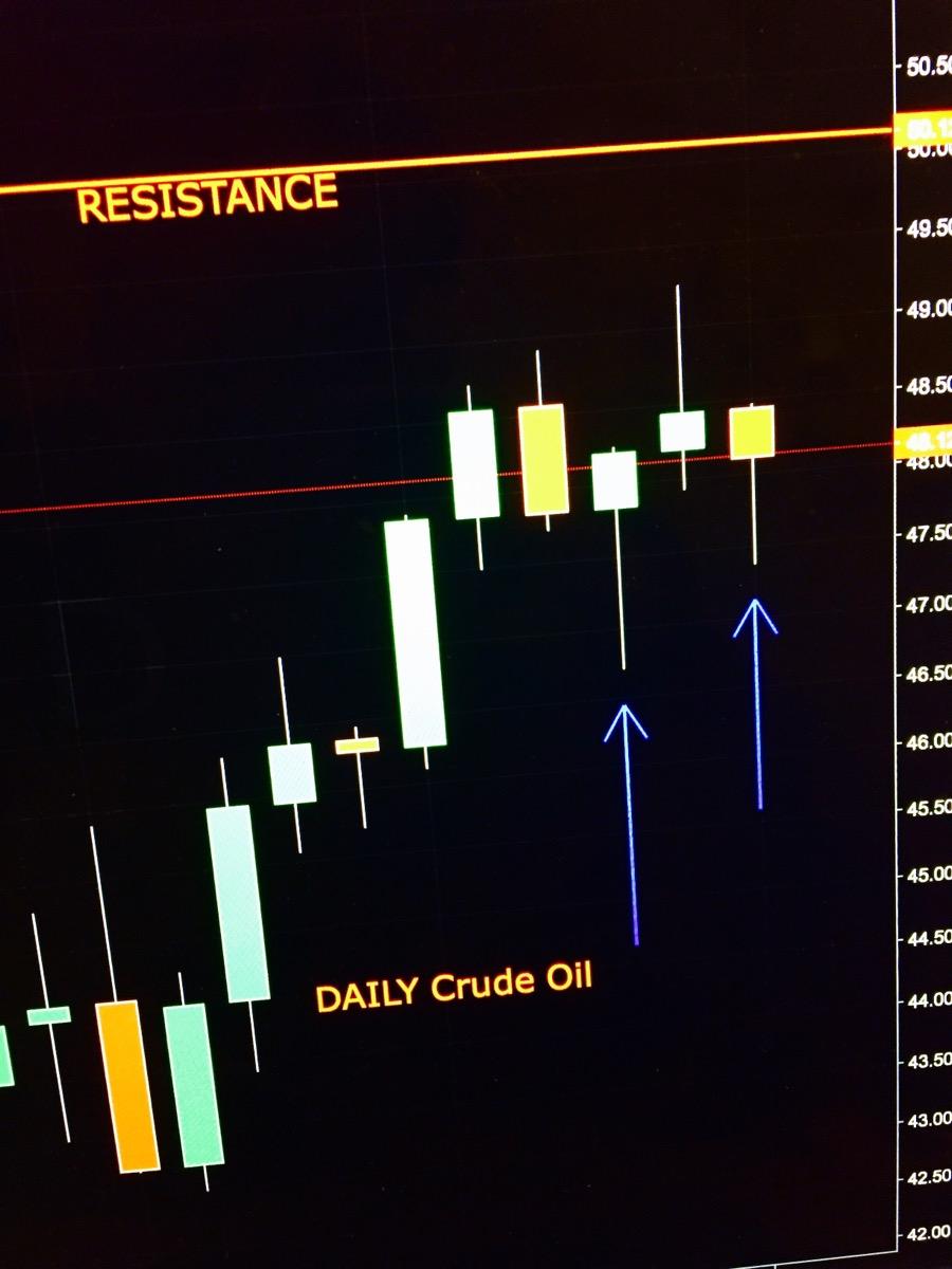 Crude Oil trading idea