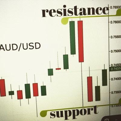 aud/usd trading idea