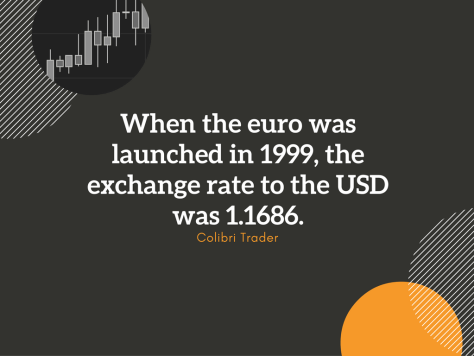 the most detailed historical analysis of the eurusd