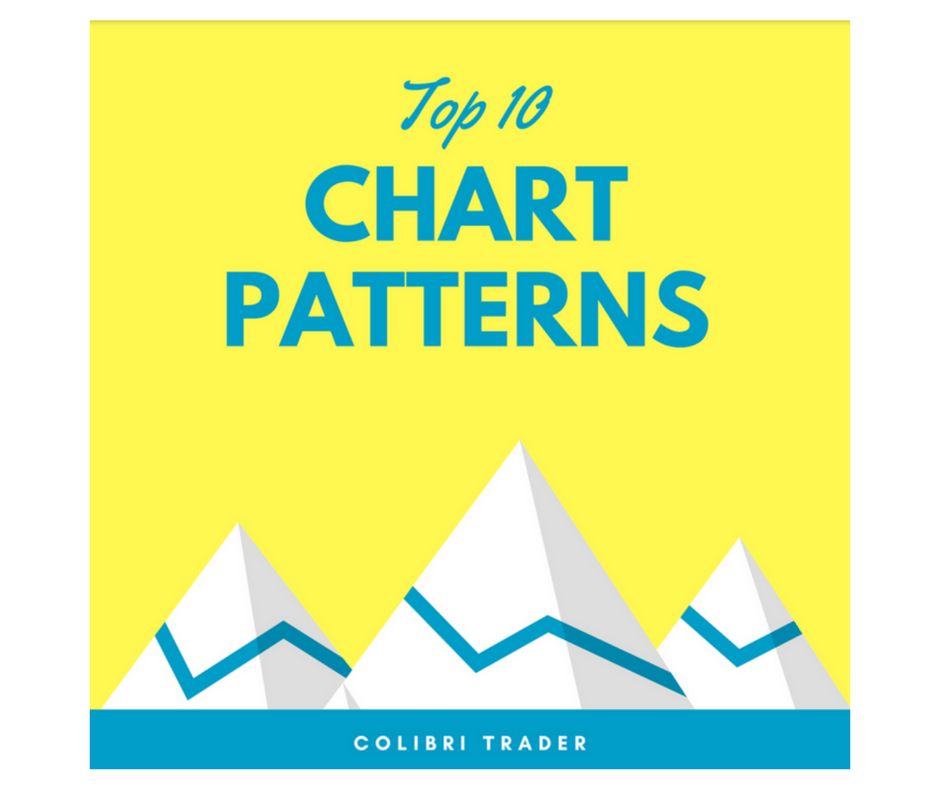 Top 10 Chart Patterns Every Trader Should Know
