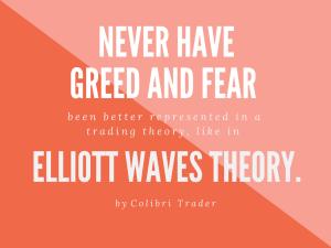 Elliott Waves Theory