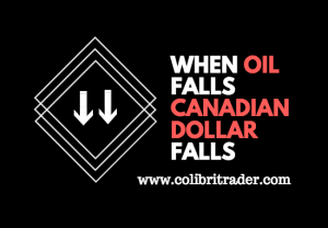 Oil and Canadian Dollar