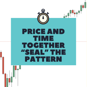 Trading with price and time