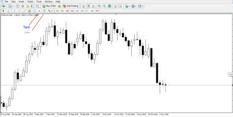 MetaTrader 4 tips
