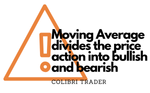 Moving Averages in Trading- 5 Moving Averages Trading
