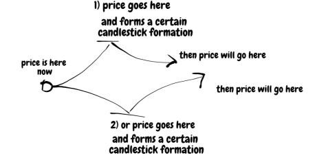 perfect trade