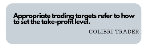 Trading Targets