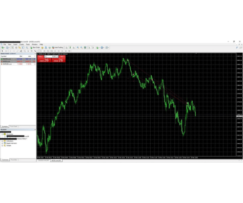 Day Trading Dow Jones example 3