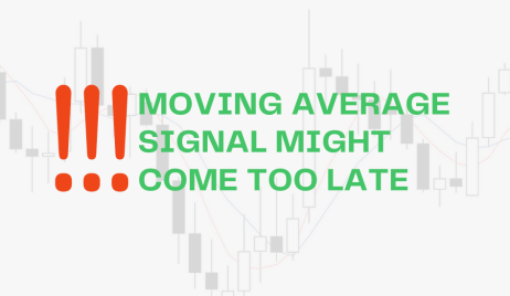 Cons of Using Moving Averages