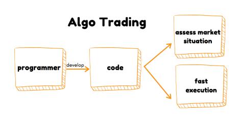 Crypto trading algo strategies