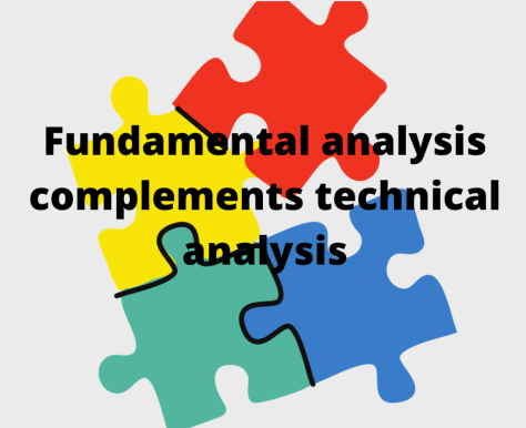 fundamental and technical strategies