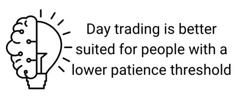 Day Trading mindset