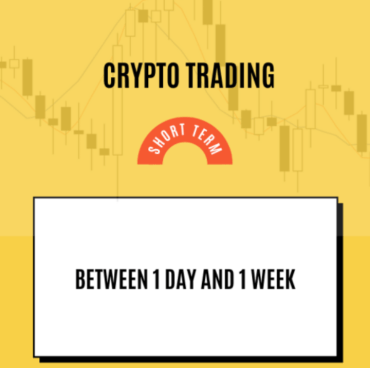 Day Trading Strategies with crypto