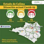 covid colima 06 abril 150x150 - Se presenta quinto caso de #Covid-19 en #Colima